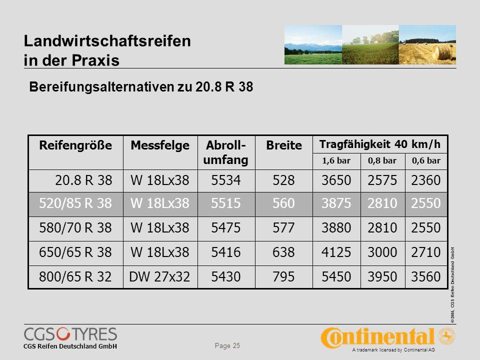 CGS Reifen Deutschland GmbH © 2005, CGS Reifen Deutschland GmbH A trademark licensed by Continental AG Page 25 Landwirtschaftsreifen in der Praxis 3560395054507955430DW 27x32800/65 R 32 2710300041256385416W 18Lx38650/65 R 38 2550281038805775475W 18Lx38580/70 R 38 2360257536505285534W 18Lx38 20.8 R 38 0,6 bar0,8 bar1,6 bar Tragfähigkeit 40 km/h BreiteAbroll- umfang MessfelgeReifengröße 2550281038755605515W 18Lx38520/85 R 38 Bereifungsalternativen zu 20.8 R 38
