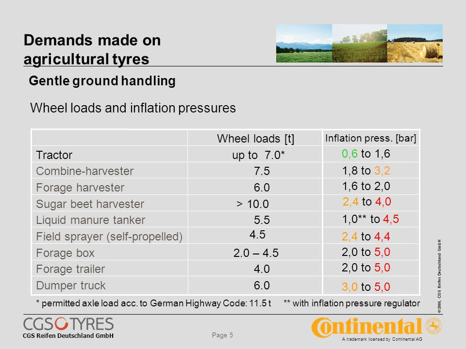 CGS Reifen Deutschland GmbH © 2005, CGS Reifen Deutschland GmbH A trademark licensed by Continental AG Page 6 View of the sidewall Load of the tyre through inflation pressure and wheel load Demands made on agricultural tyres Gentle ground handling Deformation of the sidewall through wheel load