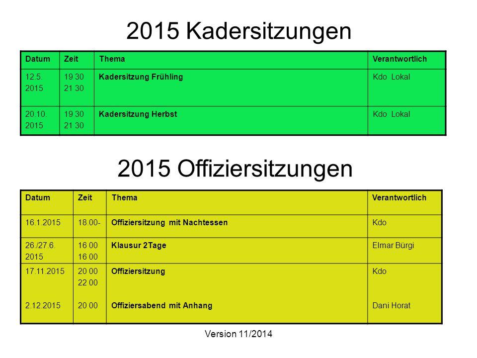 Version 11/2014 2015 Kadersitzungen DatumZeitThemaVerantwortlich 12.5.