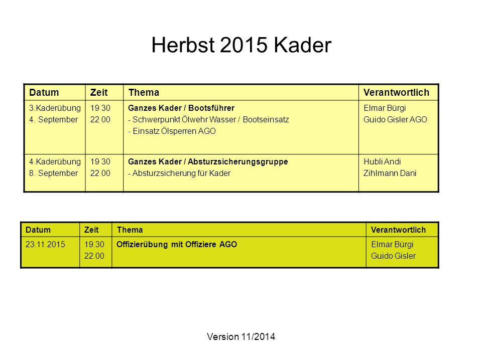 Version 11/2014 Herbst 2015 Kader DatumZeitThemaVerantwortlich 3.Kaderübung 4.