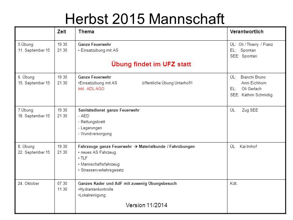 Version 11/2014 Herbst 2015 Mannschaft ZeitThemaVerantwortlich 5.Übung 11.