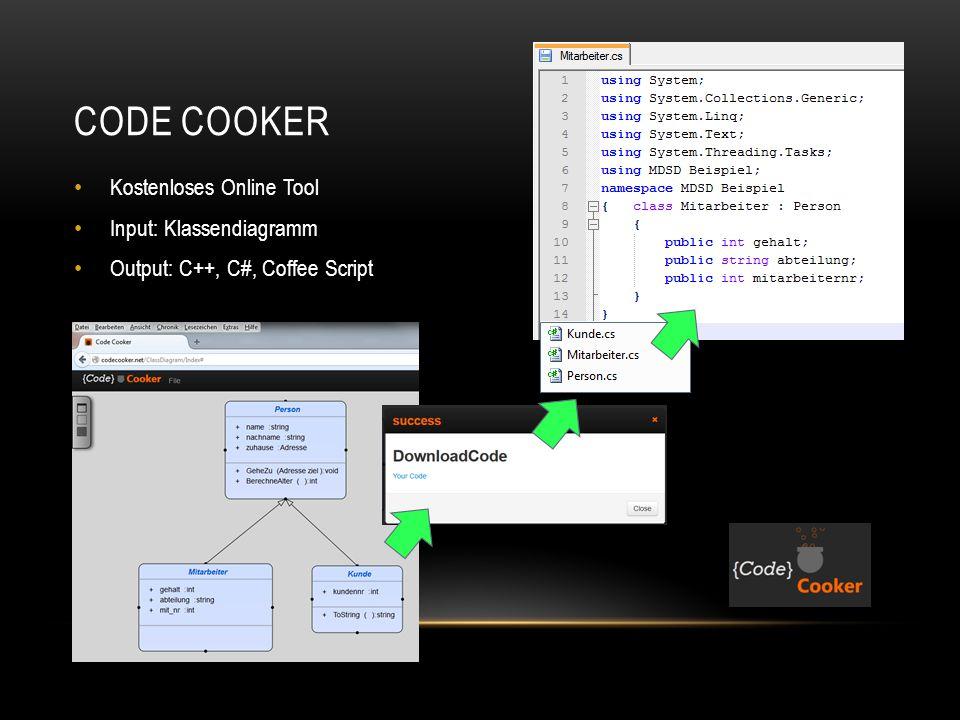 CODE COOKER Kostenloses Online Tool Input: Klassendiagramm Output: C++, C#, Coffee Script