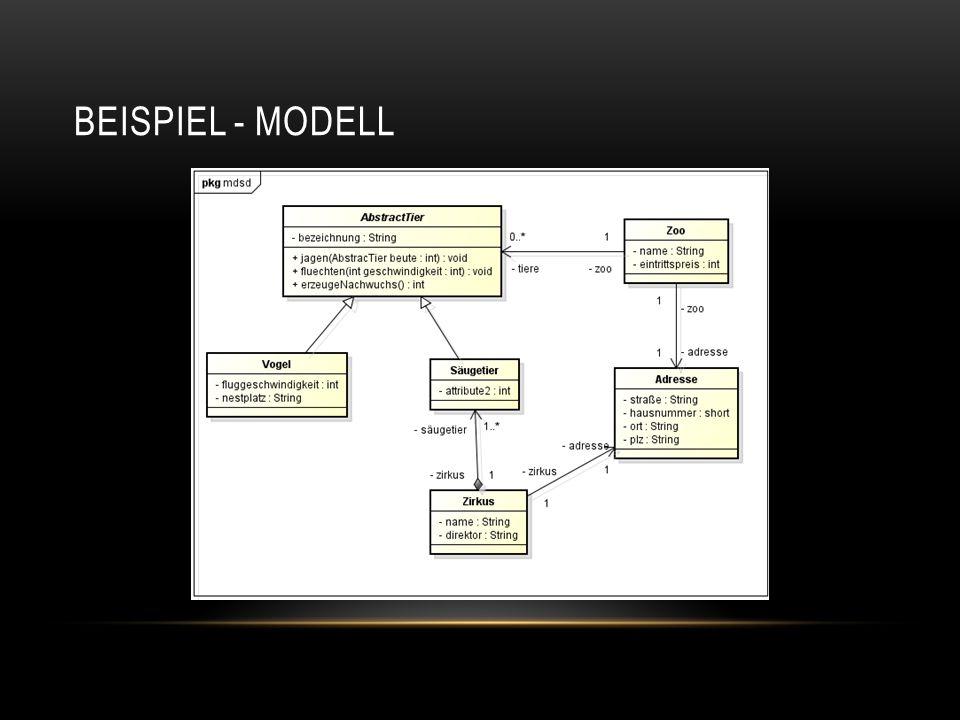 BEISPIEL - TEMPLATE Ein Template setzt sich aus 2 Dateien zusammen Template-name.mda für den Dateinamen Template-content.mda für den Dateiinhalt Konvetion für anycode: XXX-name.mda und XXX-content.mda Template-name.mda: