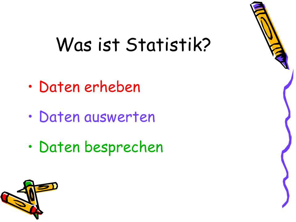 Was ist Statistik? Daten erheben Daten auswerten Daten besprechen