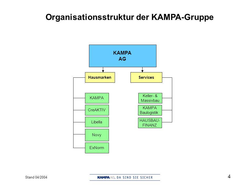 Stand 04/2004 5 Organisationsstruktur der KAMPA-Gruppe