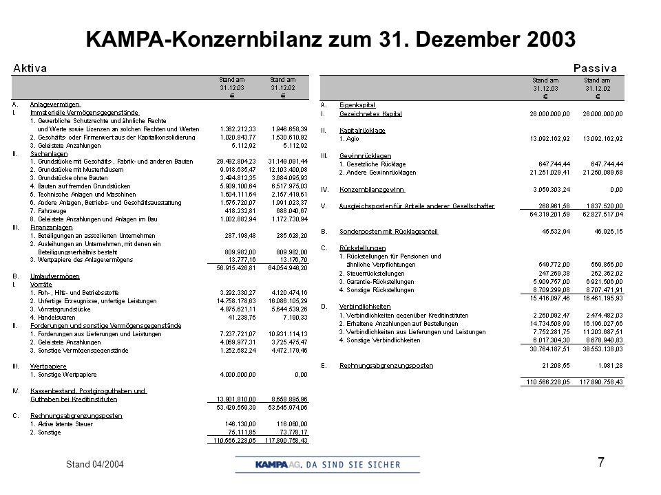 Stand 04/2004 18 Die KAMPA-Aktie: Aktienkurs 1. März 2003 bis 1. März 2004