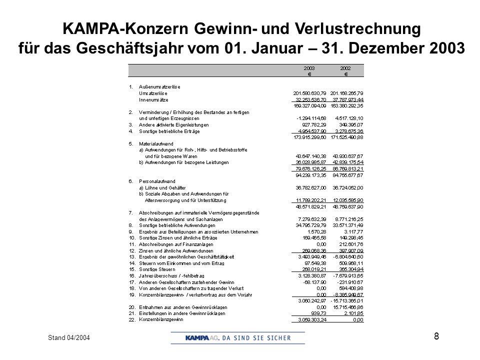 Stand 04/2004 9 KAMPA-Konzern Kapitalflussrechnung