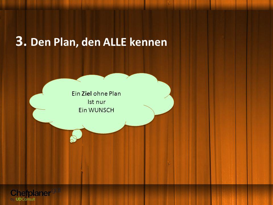 3. Den Plan, den ALLE kennen Ein Ziel ohne Plan Ist nur Ein WUNSCH Ein Ziel ohne Plan Ist nur Ein WUNSCH