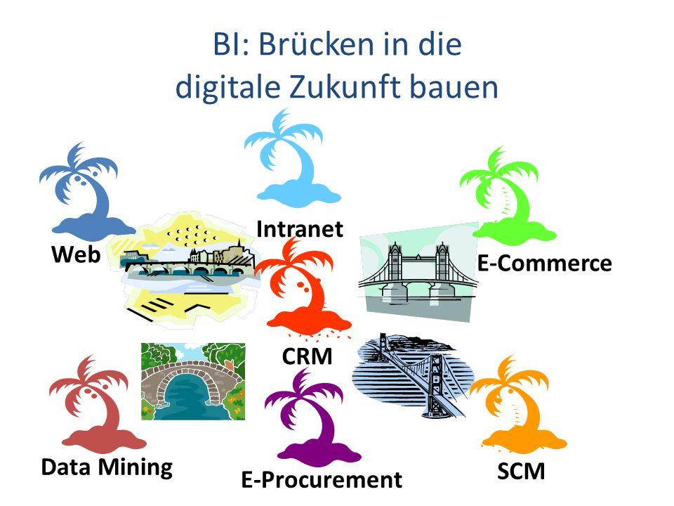BI: Brücken in die digitale Zukunft bauen