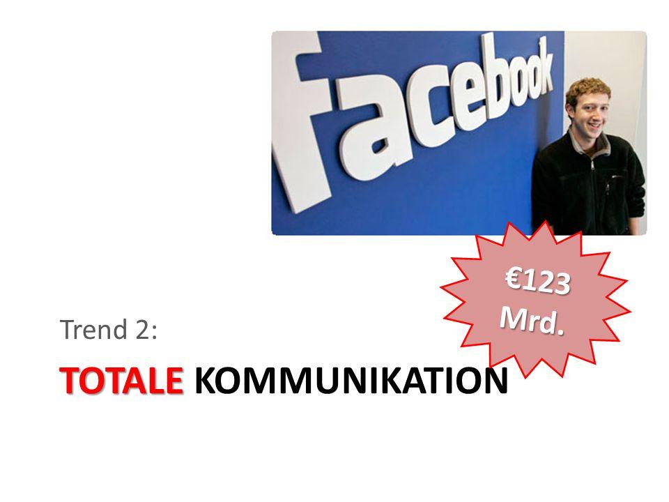 TOTALE TOTALE KOMMUNIKATION Trend 2: €123 Mrd.