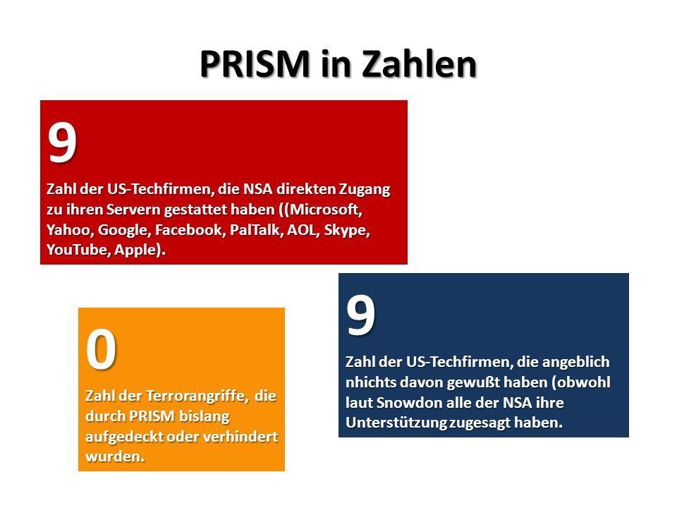 PRISM in Zahlen 9 Zahl der US-Techfirmen, die NSA direkten Zugang zu ihren Servern gestattet haben ((Microsoft, Yahoo, Google, Facebook, PalTalk, AOL, Skype, YouTube, Apple).