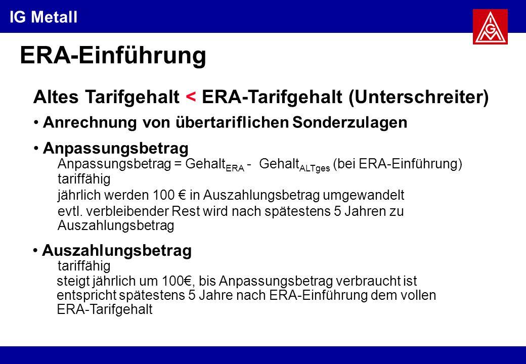IG Metall ERA-Einführung Altes Tarifgehalt < ERA-Tarifgehalt (Unterschreiter) Anrechnung von übertariflichen Sonderzulagen Anpassungsbetrag Auszahlungsbetrag tariffähig jährlich werden 100 € in Auszahlungsbetrag umgewandelt evtl.