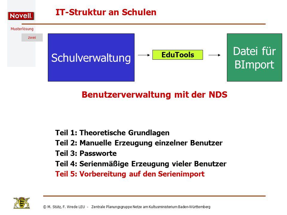 Musterlösung IT-Struktur an Schulen © M.Stütz, F.