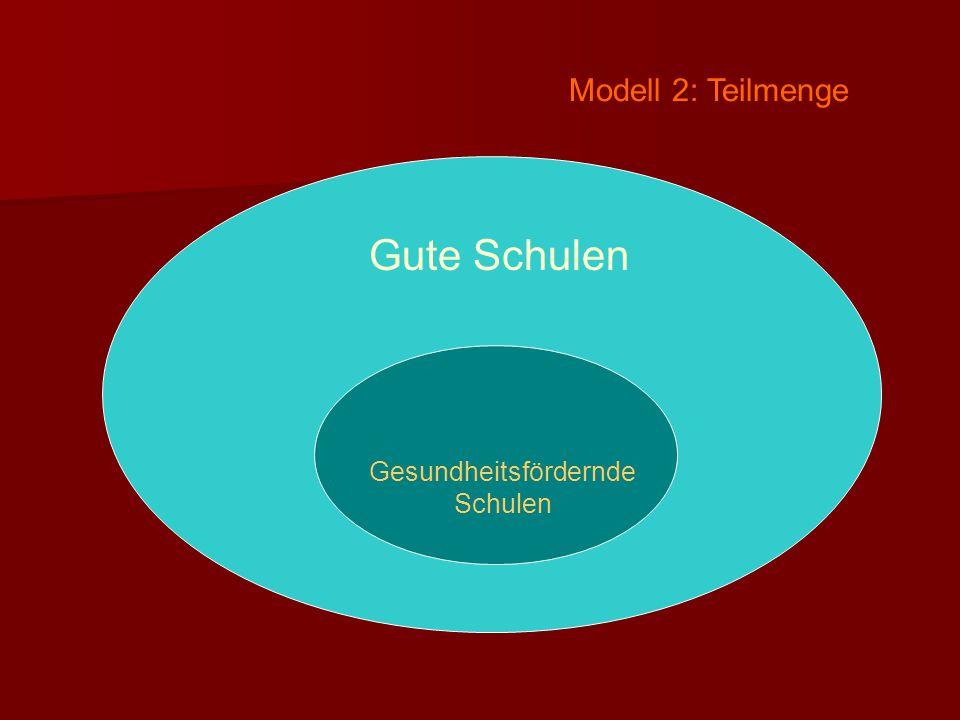 Gesundheitsfördernde Schulen Gute Schulen Modell 2: Teilmenge