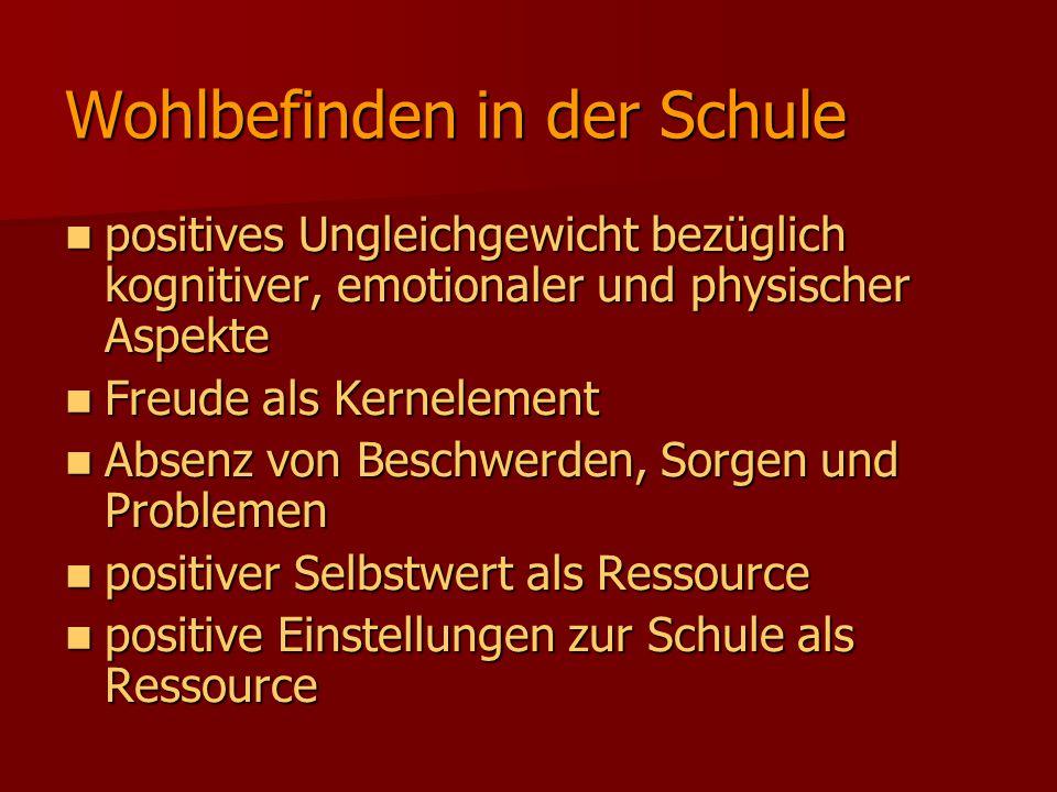 Wohlbefinden in der Schule positives Ungleichgewicht bezüglich kognitiver, emotionaler und physischer Aspekte positives Ungleichgewicht bezüglich kognitiver, emotionaler und physischer Aspekte Freude als Kernelement Freude als Kernelement Absenz von Beschwerden, Sorgen und Problemen Absenz von Beschwerden, Sorgen und Problemen positiver Selbstwert als Ressource positiver Selbstwert als Ressource positive Einstellungen zur Schule als Ressource positive Einstellungen zur Schule als Ressource