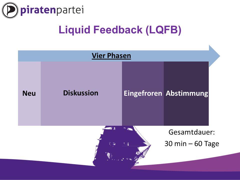 Liquid Feedback (LQFB) Neu Diskussion EingefrorenAbstimmung Vier Phasen Gesamtdauer: 30 min – 60 Tage