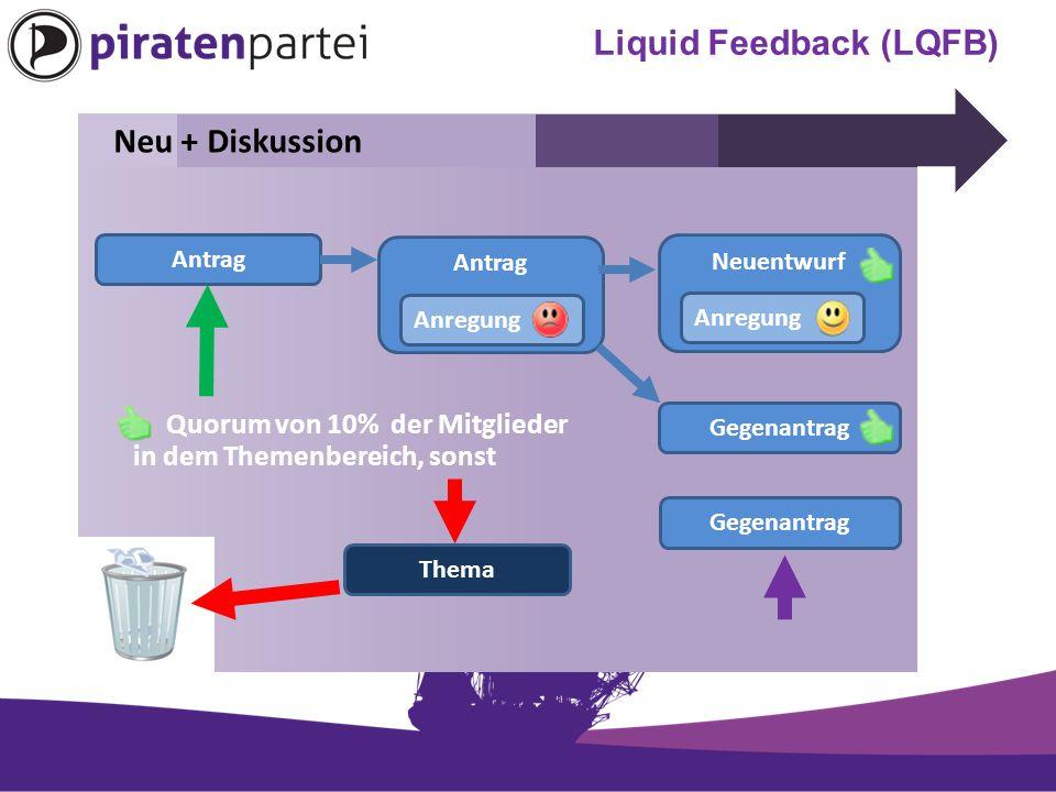 Antrag Anregung Neu + Diskussion Antrag Neuentwurf Anregung Gegenantrag Quorum von 10% der Mitglieder in dem Themenbereich, sonst Thema Liquid Feedback (LQFB)