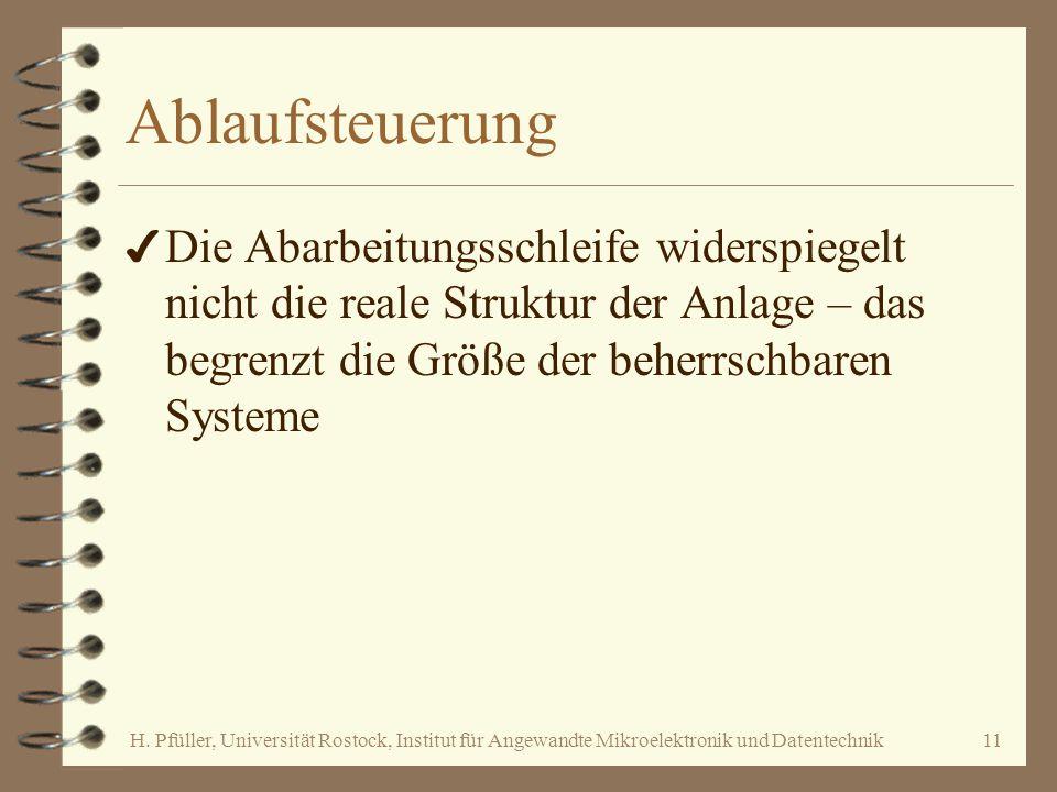 H. Pfüller, Universität Rostock, Institut für Angewandte Mikroelektronik und Datentechnik11 Ablaufsteuerung 4 Die Abarbeitungsschleife widerspiegelt n