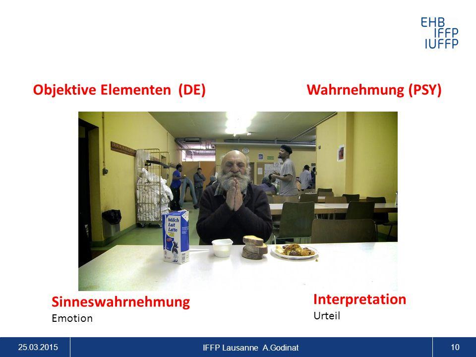 Objektive Elementen (DE)Wahrnehmung (PSY) Interpretation Urteil Sinneswahrnehmung Emotion 25.03.2015 IFFP Lausanne A.Godinat 10