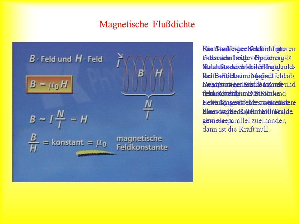Lorentzkraft Lorentzkraft:  Daumen in Stromrichtung Ursache  Zeigefinger in Magnetfeldrichtung Vermittlung  Mittelfinger in Kraftrichtung Wirkung q=Ladung =Driftgeschwindigkeit der Ladungsträger =homogenes Magnetfeld
