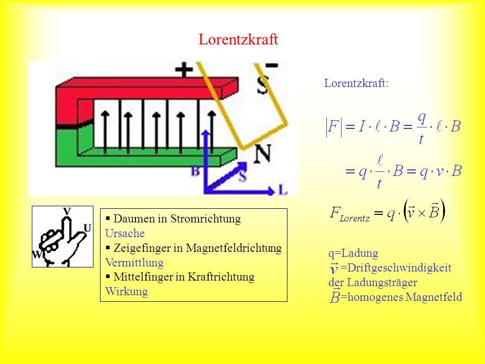 Lorentzkraft Mit einem Stabmagneten kann ein Elektronenstrahl abgelenkt werden.