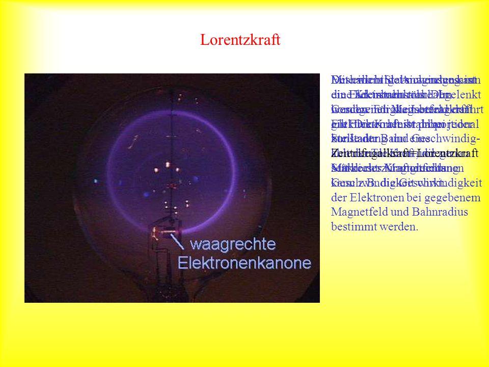 Lorentzkraft als Zentripetalkraft Für Kreisbewegung gilt: Zentripetalkraft F r = Lorentzkraft F L gegeb.: m p =1,66*10 -27 kg, e=1,6*10 -19 C, B=1 mT und r=0,08 m gesucht: v=?