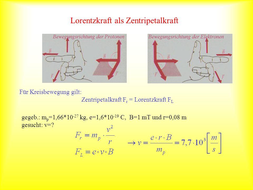 Hall-Effekt Eine weitere Anwendung der Lorentzkraft ist der Hall- Effekt: Ein Magnetfeld wird mit einem stromdurch- flossenen Leiterplättchen ausgemessen, das senkrecht dazu orientiert ist.