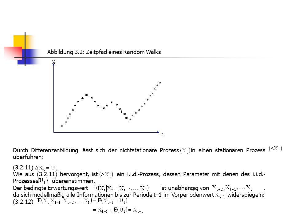 Abbildung 3.2: Zeitpfad eines Random Walks t t X                                Durch Differenzenbildung lässt sich de