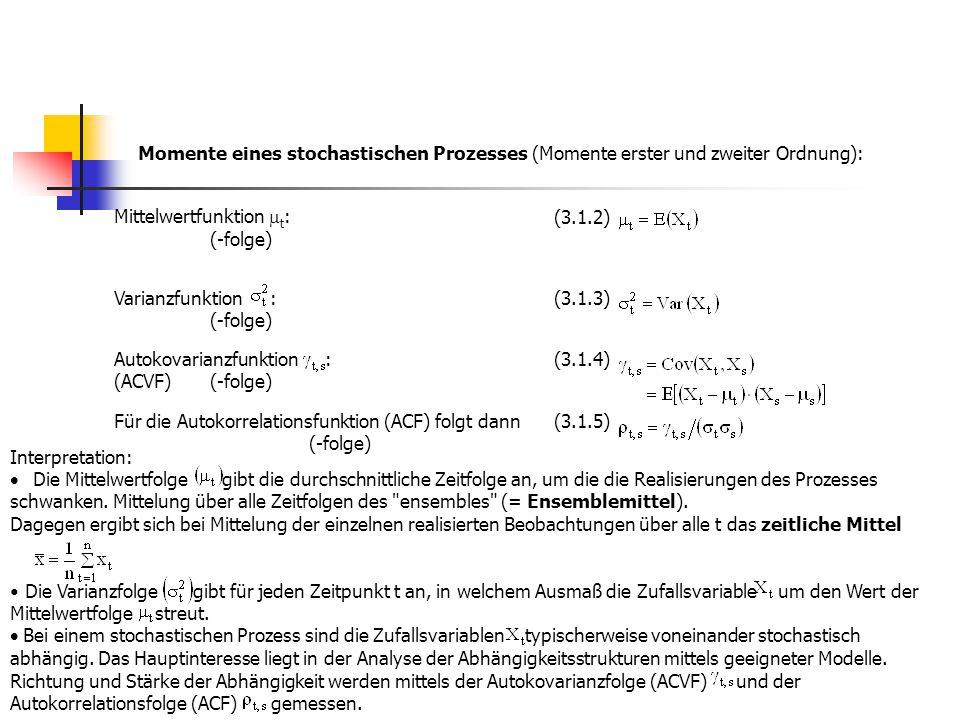 Streng stationärer stochastischer Prozess: (3.1.6) Die gemeinsame Verteilungsfunktion der Zufallsvariablen ist identisch mit der Verteilungsfunktion der um  Zeitpunkte verschobenen Zufallsvariablen.