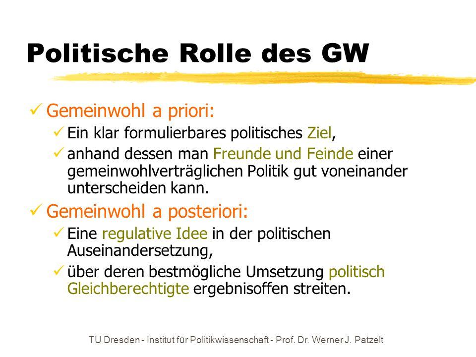 TU Dresden - Institut für Politikwissenschaft - Prof. Dr. Werner J. Patzelt Politische Rolle des GW Gemeinwohl a priori: Ein klar formulierbares polit