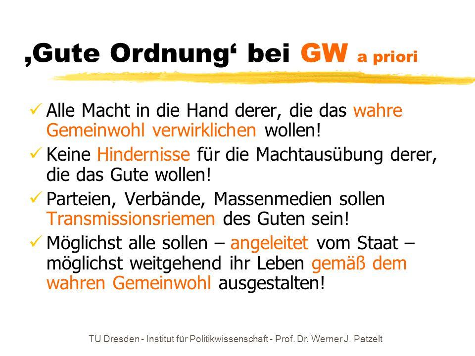TU Dresden - Institut für Politikwissenschaft - Prof. Dr. Werner J. Patzelt 'Gute Ordnung' bei GW a priori Alle Macht in die Hand derer, die das wahre