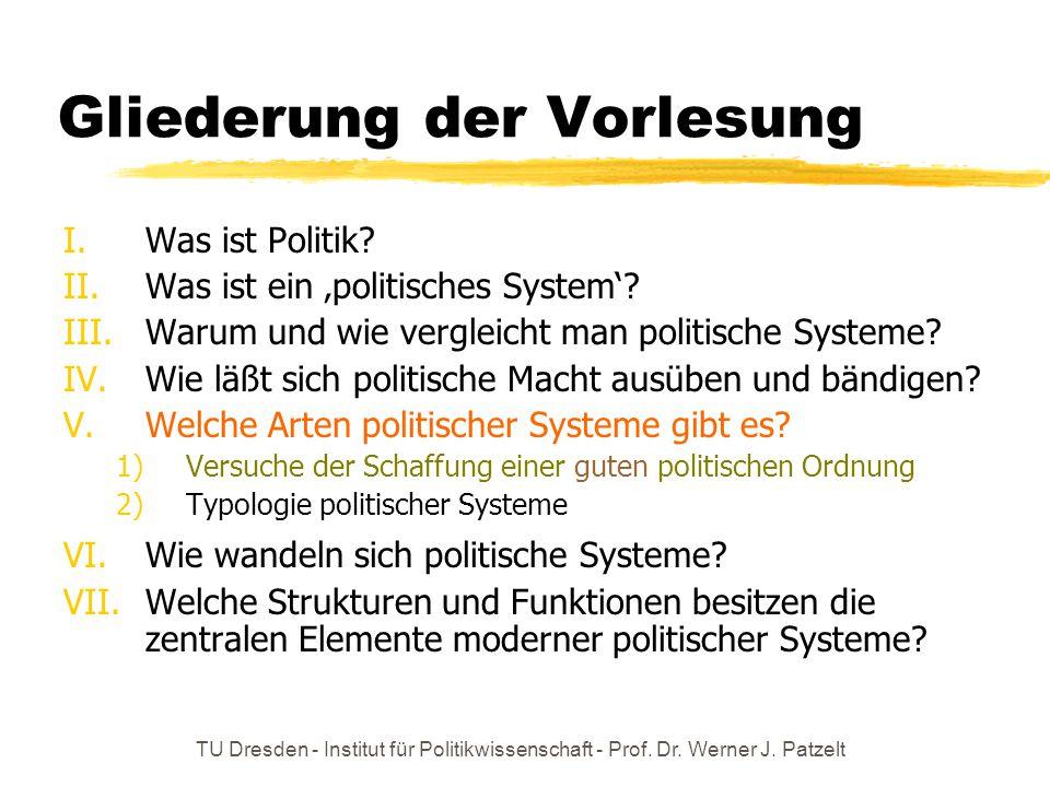 TU Dresden - Institut für Politikwissenschaft - Prof. Dr. Werner J. Patzelt Gliederung der Vorlesung I.Was ist Politik? II.Was ist ein 'politisches Sy
