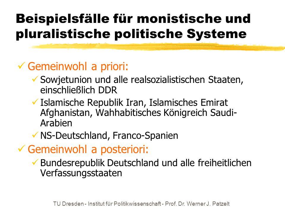 TU Dresden - Institut für Politikwissenschaft - Prof. Dr. Werner J. Patzelt Beispielsfälle für monistische und pluralistische politische Systeme Gemei