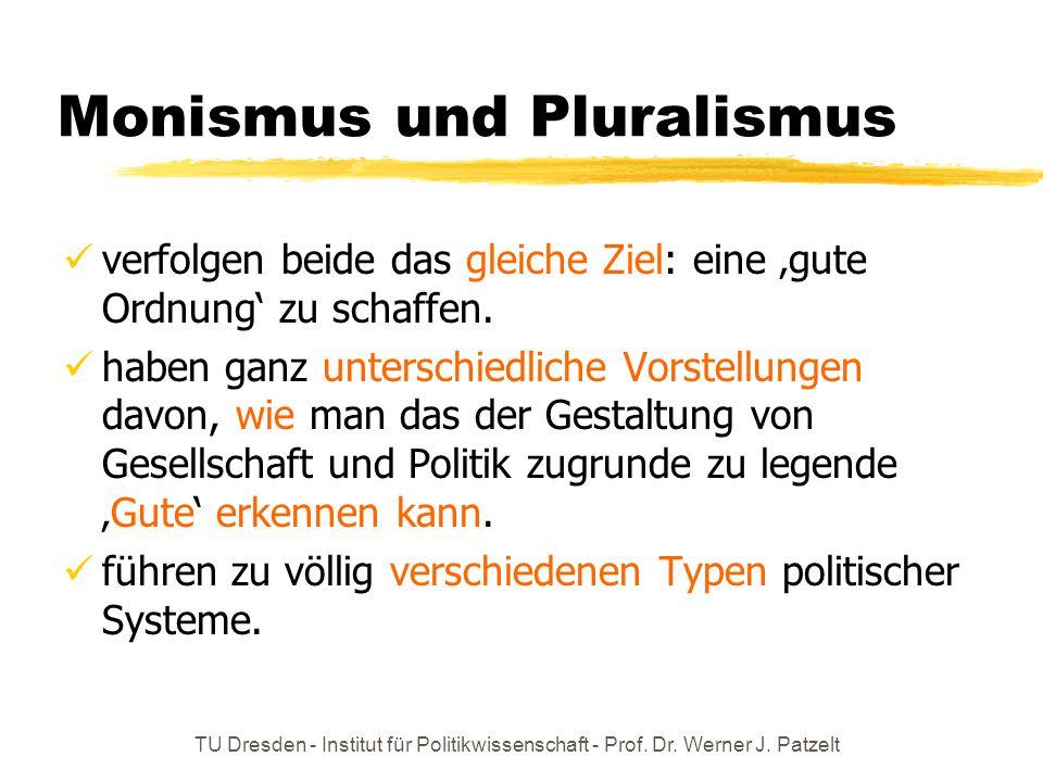 TU Dresden - Institut für Politikwissenschaft - Prof. Dr. Werner J. Patzelt Monismus und Pluralismus verfolgen beide das gleiche Ziel: eine 'gute Ordn