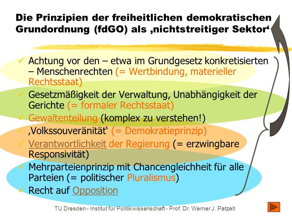 TU Dresden - Institut für Politikwissenschaft - Prof. Dr. Werner J. Patzelt Die Prinzipien der freiheitlichen demokratischen Grundordnung (fdGO) als '