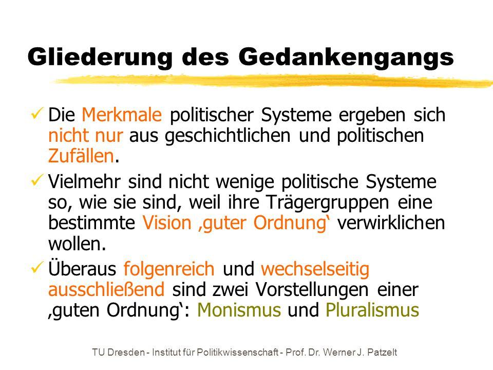 TU Dresden - Institut für Politikwissenschaft - Prof. Dr. Werner J. Patzelt Gliederung des Gedankengangs Die Merkmale politischer Systeme ergeben sich