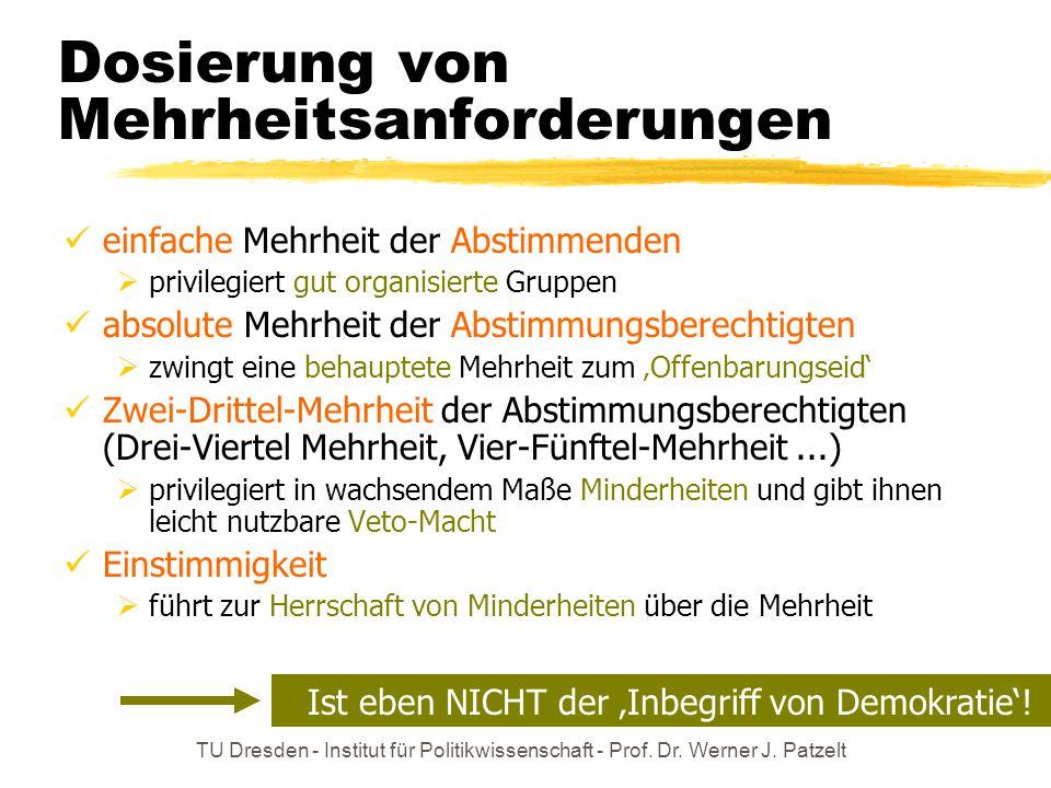 TU Dresden - Institut für Politikwissenschaft - Prof. Dr. Werner J. Patzelt Dosierung von Mehrheitsanforderungen einfache Mehrheit der Abstimmenden 