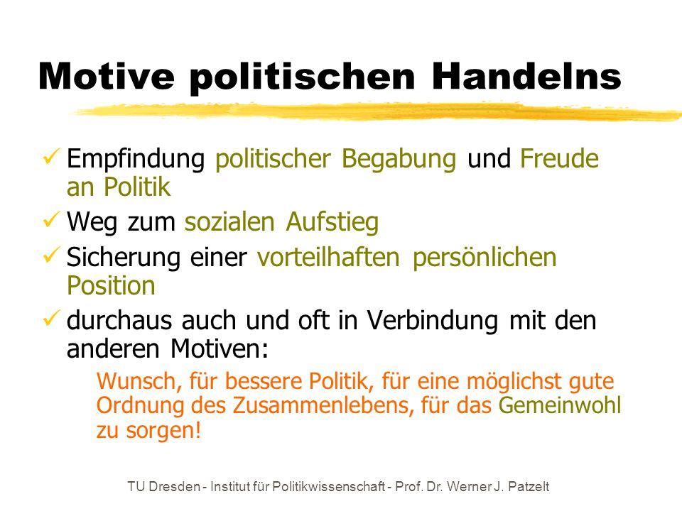 TU Dresden - Institut für Politikwissenschaft - Prof. Dr. Werner J. Patzelt Motive politischen Handelns Empfindung politischer Begabung und Freude an