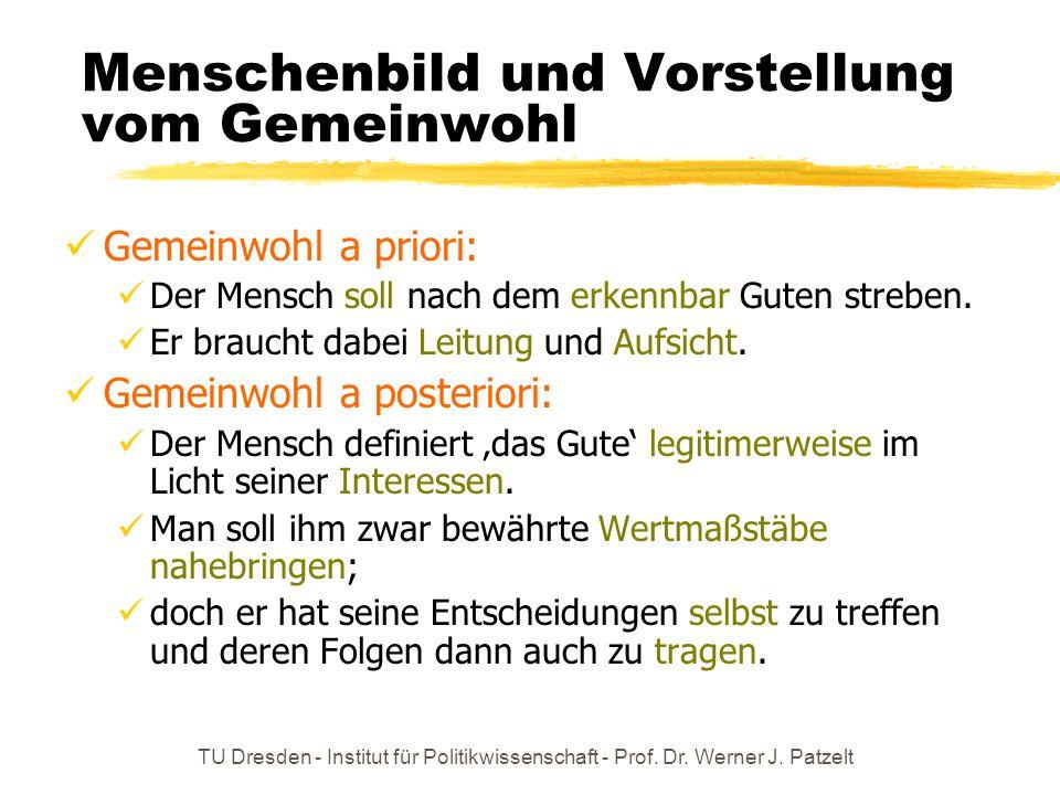 TU Dresden - Institut für Politikwissenschaft - Prof. Dr. Werner J. Patzelt Menschenbild und Vorstellung vom Gemeinwohl Gemeinwohl a priori: Der Mensc