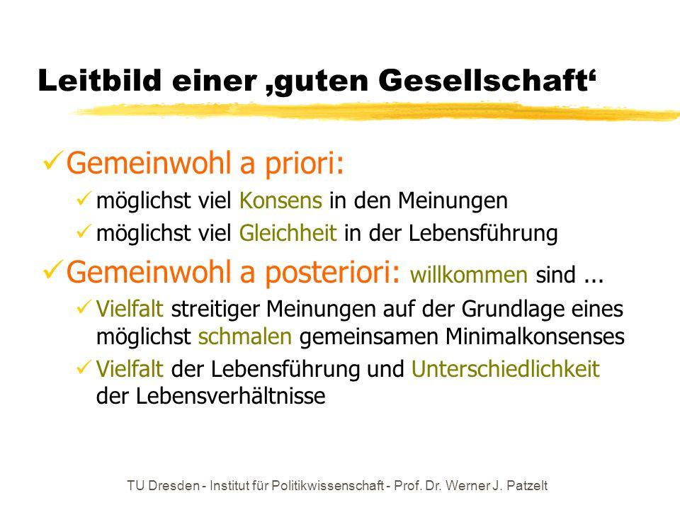 TU Dresden - Institut für Politikwissenschaft - Prof. Dr. Werner J. Patzelt Leitbild einer 'guten Gesellschaft' Gemeinwohl a priori: möglichst viel Ko