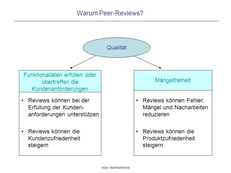 Autor: Manfred Kricke Reviews können Fehler, Mängel und Nacharbeiten reduzieren Reviews können die Produktzufriedenheit steigern Warum Peer-Reviews? F