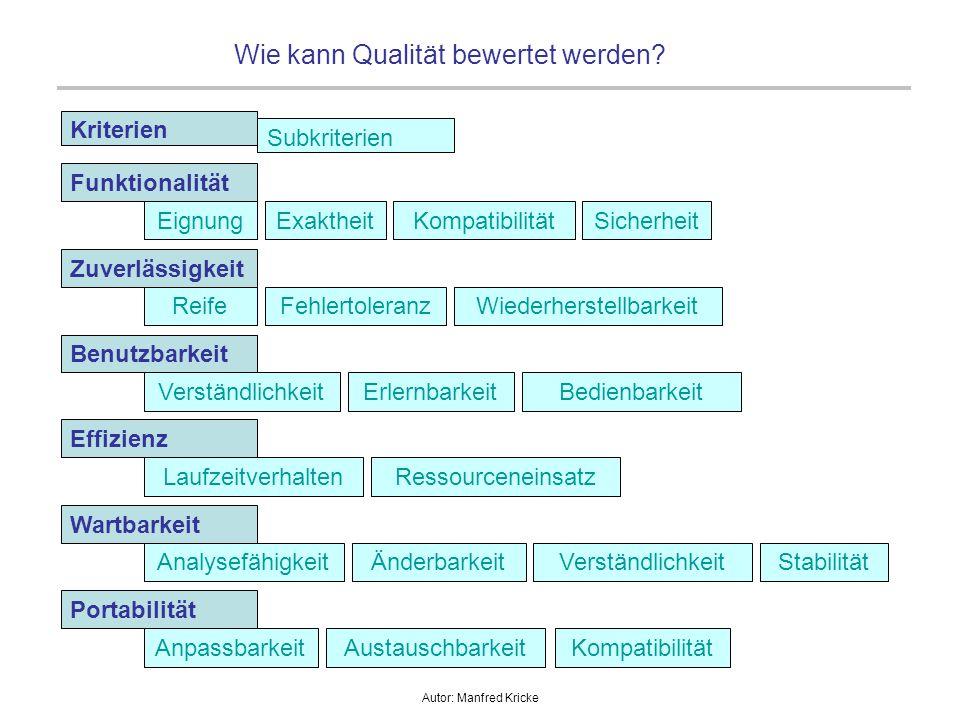 Autor: Manfred Kricke Wie kann Qualität bewertet werden? Kriterien Funktionalität Zuverlässigkeit Benutzbarkeit Effizienz Wartbarkeit Portabilität Sub