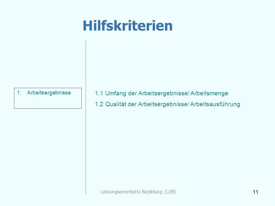 Leistungsorientierte Bezahlung (LOB) 11 Hilfskriterien 1.Arbeitsergebnisse 1.1 Umfang der Arbeitsergebnisse/ Arbeitsmenge 1.2 Qualität der Arbeitserge