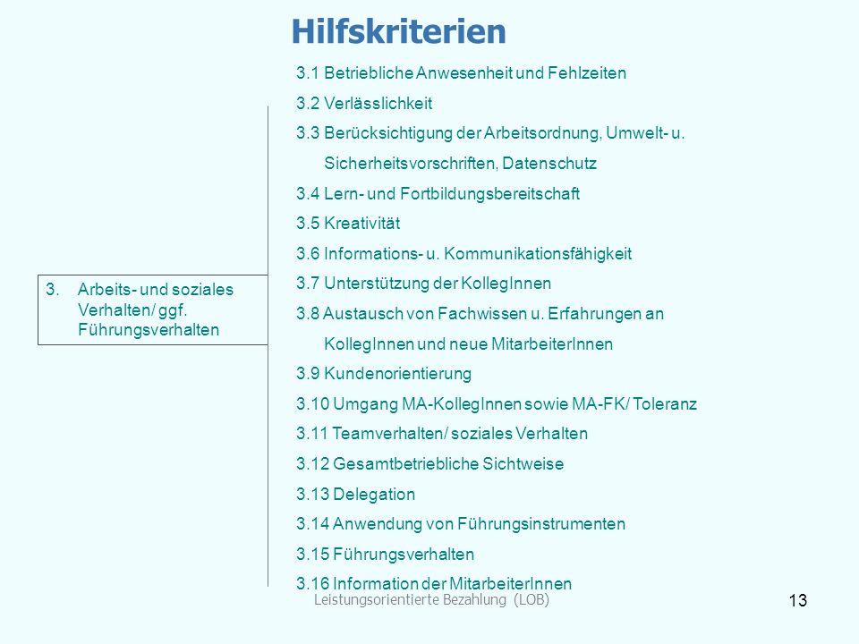 Leistungsorientierte Bezahlung (LOB) 13 Hilfskriterien 3.Arbeits- und soziales Verhalten/ ggf. Führungsverhalten 3.1 Betriebliche Anwesenheit und Fehl
