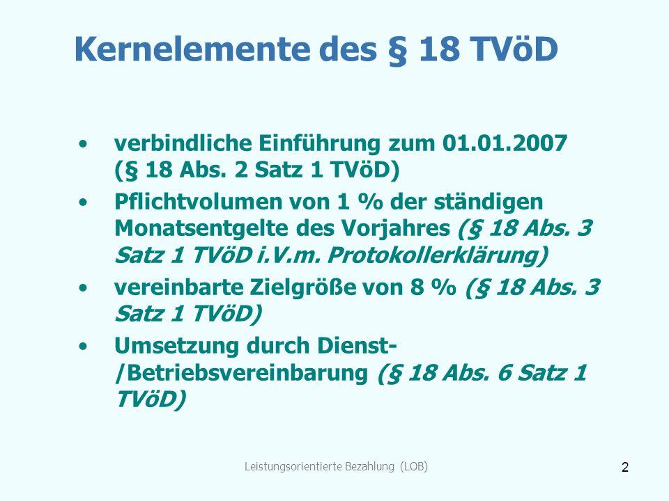 Leistungsorientierte Bezahlung (LOB) 2 Kernelemente des § 18 TVöD verbindliche Einführung zum 01.01.2007 (§ 18 Abs. 2 Satz 1 TVöD) Pflichtvolumen von