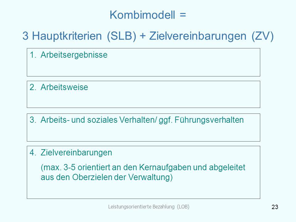 Leistungsorientierte Bezahlung (LOB) 23 Kombimodell = 3 Hauptkriterien (SLB) + Zielvereinbarungen (ZV) 1.Arbeitsergebnisse 2.Arbeitsweise 3.Arbeits- u