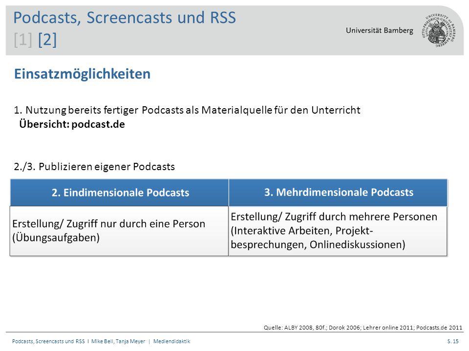 S. 15Podcasts, Screencasts und RSS I Mike Bell, Tanja Meyer | Mediendidaktik Einsatzmöglichkeiten 1. Nutzung bereits fertiger Podcasts als Materialque