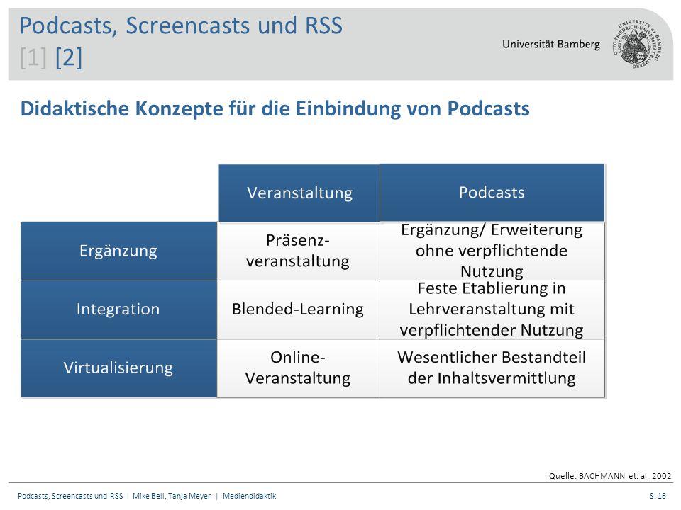 S. 16Podcasts, Screencasts und RSS I Mike Bell, Tanja Meyer | Mediendidaktik Didaktische Konzepte für die Einbindung von Podcasts Quelle: BACHMANN et.