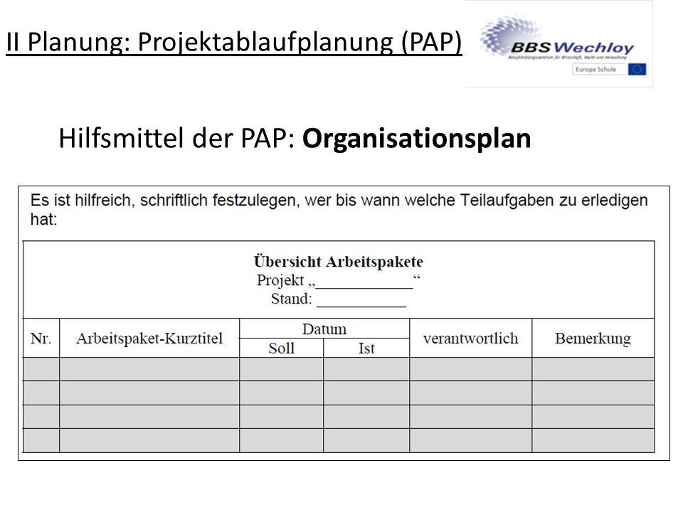 II Planung: Projektablaufplanung (PAP) Hilfsmittel der PAP: Organisationsplan