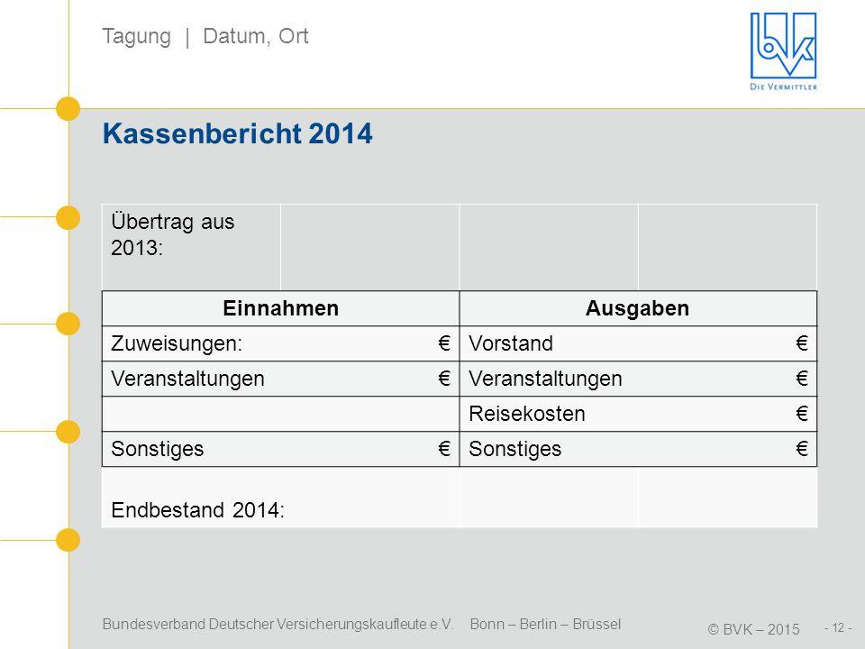 Bundesverband Deutscher Versicherungskaufleute e.V. Bonn – Berlin – Brüssel © BVK – 2015 Tagung | Datum, Ort - 12 - Kassenbericht 2014 Übertrag aus 20
